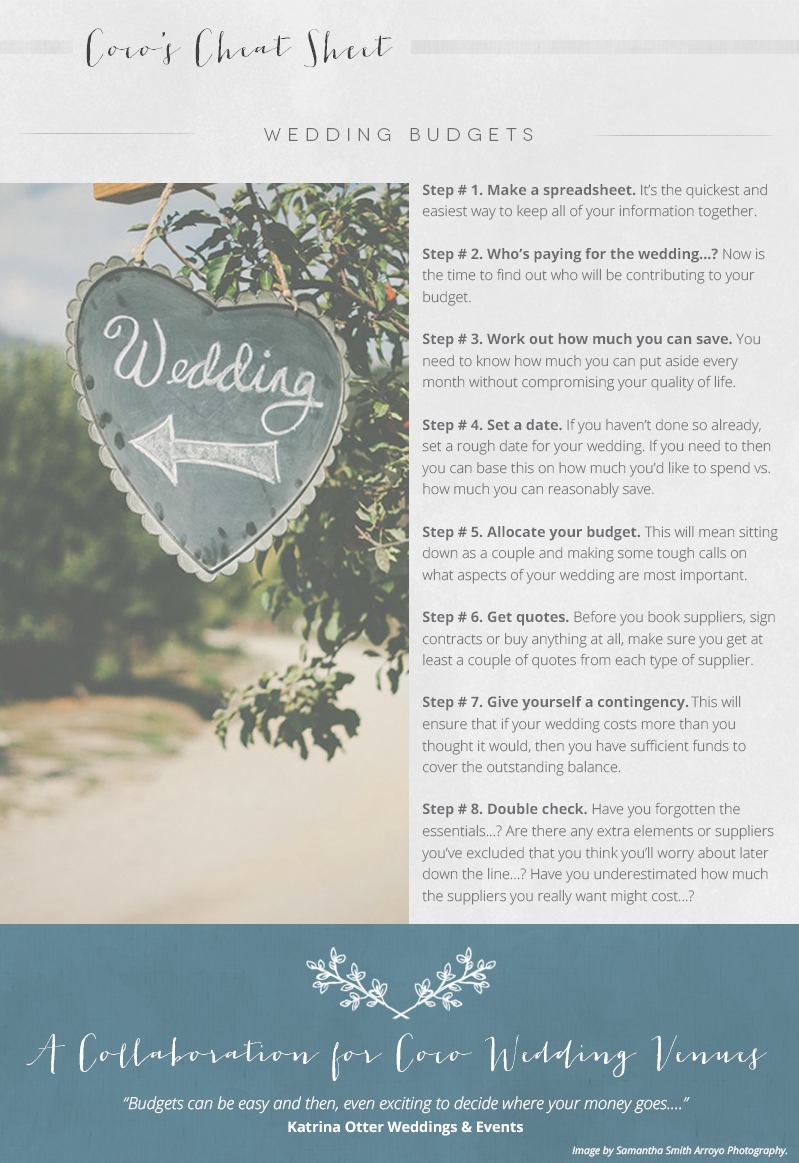 coco-wedding-venues-a-guide-to-wedding-budgets-cheat-sheet-1