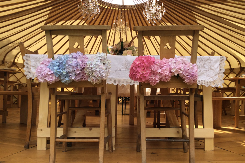 A Guide To Styling Your Wedding Yurt Outdoor Celebration Uk